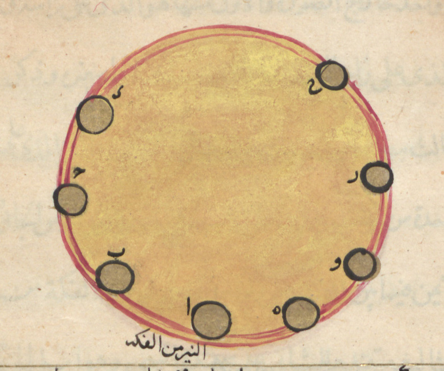 تصویر صورت فلکی فکّه از نسخه خطی صورالکواکب عبدالرحمان صوفی#نجوم