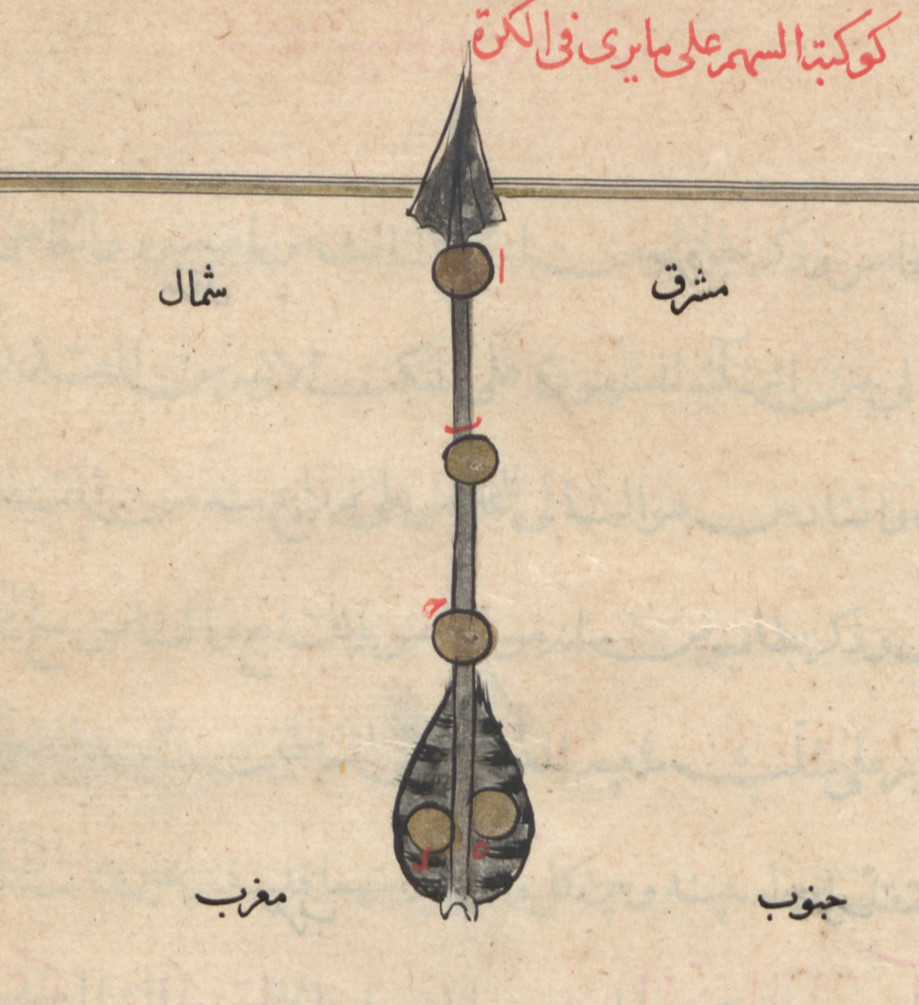 تصویر صورت فلکی سهم از کتاب صورالکواکب عبدالرحمان صوفی#نجوم
