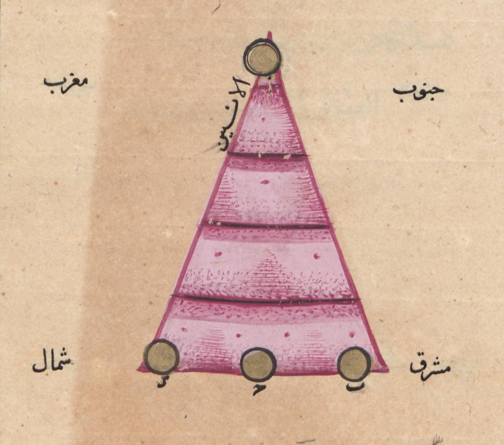 تصویر صورت فلکی مثلث از کتاب صورالکواکب عبدالرحمان صوفی#نجوم