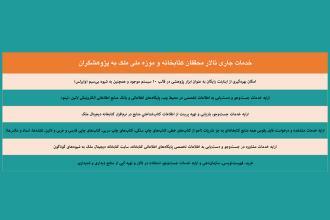 انتشار فهرست خدمات تالار محققان کتابخانه و موزه ملی ملک به پژوهشگران و دانشجویان