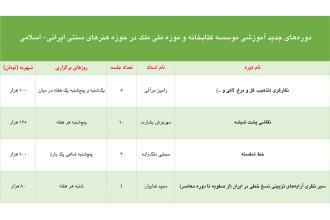 آغاز ثبت نام بهاره برای دورههای جدید آموزشی کتابخانه و موزه ملی ملک در حوزه هنرهای سنتی/ به پیوست جدول